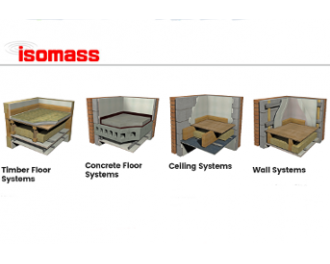 Isomass Acoustic Systems