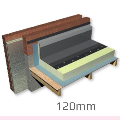 120mm Celotex Crown Up Flat Roof Board Pir Flat Roof