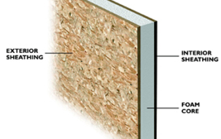 Insulation Bonded To Other Material