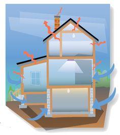 Airtightness – A Contribution to Energy Efficiency