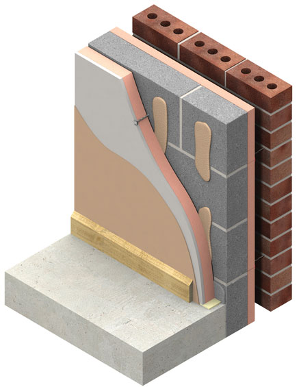 How To Dot And Dab Wall Insulation Boards