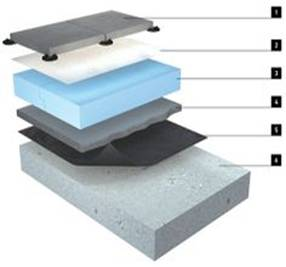 Styrozone Inverted Roof Insulation Boards Properties
