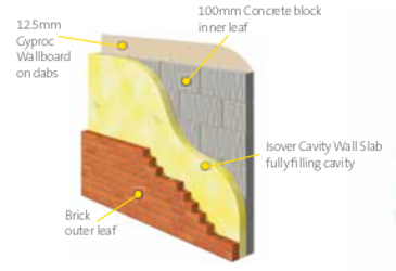50mm Isover Cavity Wall Slabs Pack Of 20 Cavity Wall