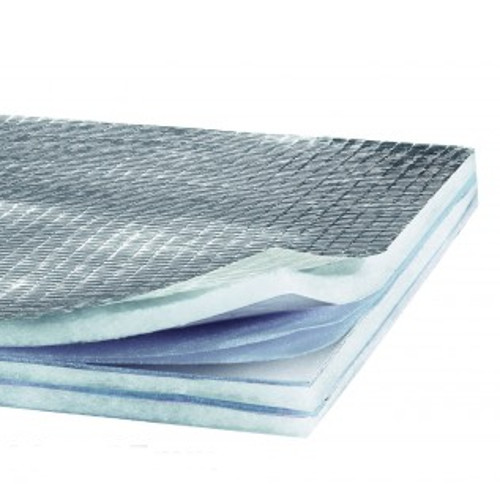 Reflective Foil Insulation I Multi Layered Thermal