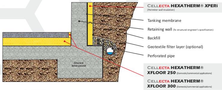 30mm Cellecta Hexatherm Xperi Perimeter Wall Insulation Board