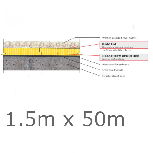 Cellecta HexaTex - Thermal Improvement Membrane for Roofs - 1.5m x 50m roll