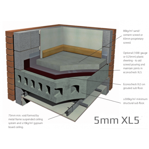 5mm Econocheck Underscreed XL5: Impact Improvement System