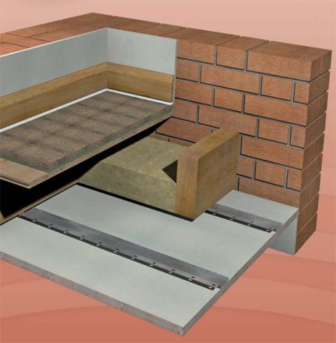 Isocheck Resilient Bar Acoustic Insulation Floor And