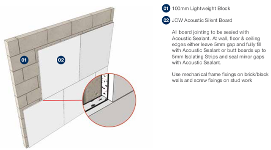 27 5mm Jcw Acoustic Silent Board Acoustic Wall Liner