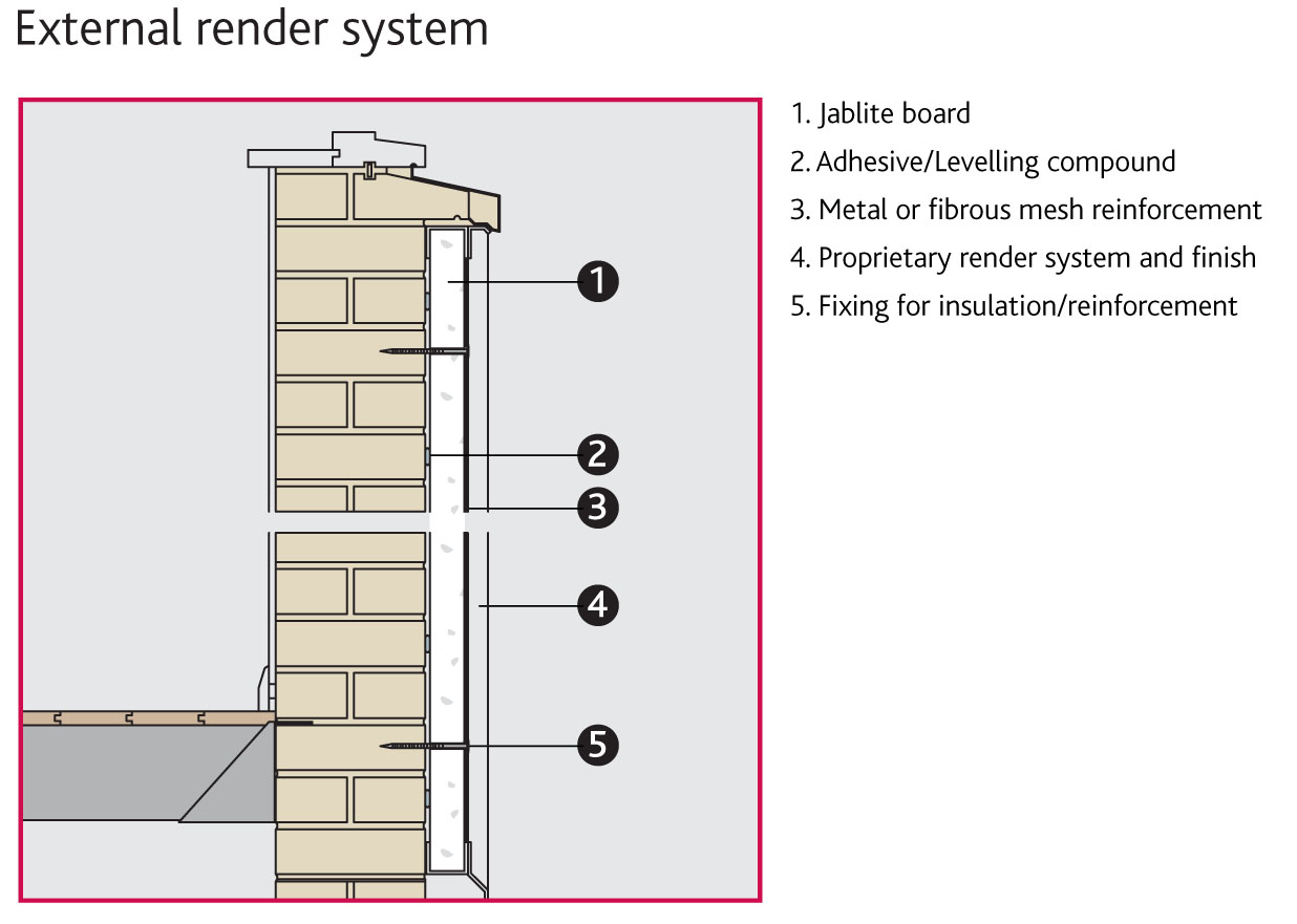 External Wall Insulation For Listed Building