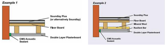 12mm KarmaFloor Soundlay Plus Acoustic Overlay