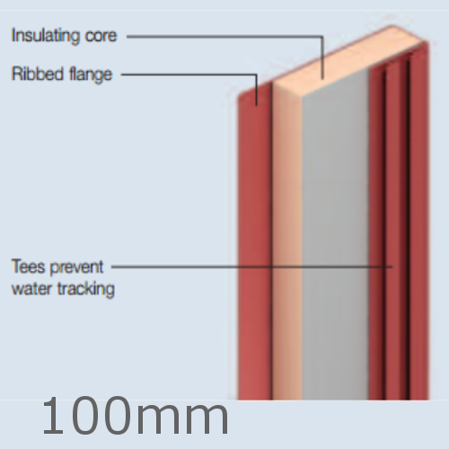 100mm kingspan kooltherm cavity closer for 100mm kingspan floor insulation