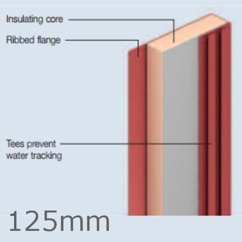 125mm kingspan kooltherm cavity closer for 100mm kingspan floor insulation