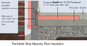 75mm kingspan kooltherm k103 floorboard thermoset. Black Bedroom Furniture Sets. Home Design Ideas