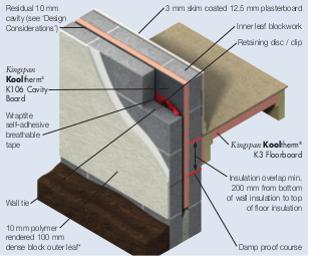 80mm Kingspan Kooltherm K106 Cavity Board Partial Fill