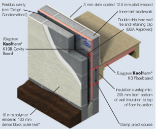 60mm Kingspan Kooltherm K108 Phenolic Cavity Board