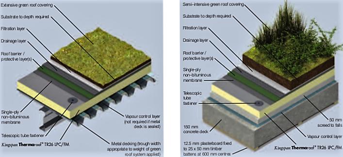 60mm Kingspan Thermaroof Tr26 Rigid Insulation Boards