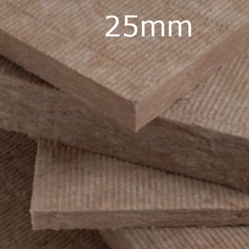 Rock Wool Insulation Mineral Wool Insulation