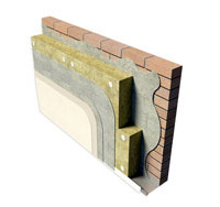 Rock wool external wall insulation slabs acoustic fire for Mineral wool wall insulation