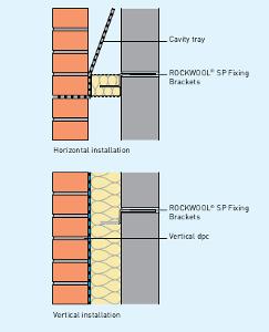 75mm Rockwool Sp60 Firestop Cavity Slab