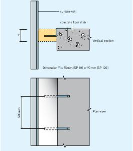 Rockwool Fire Barrier >> Rockwool SP/S Fixing Brackets | for SP60 and SP120 Firestop Slabs