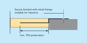 Rockwool sp l fixing brackets for sp60 and sp120 for Rockwool fire rating