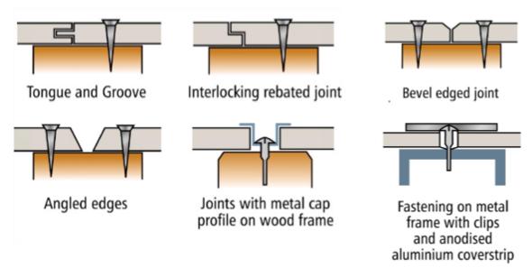 10mm Versapanel Cement Bonded Particle Board Moisture