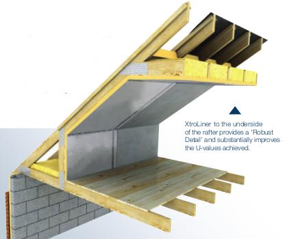 50mm Xtratherm Xtroliner Xo Pr Pitched Roof Pir Insulation